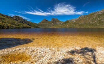 National Parks in Australia