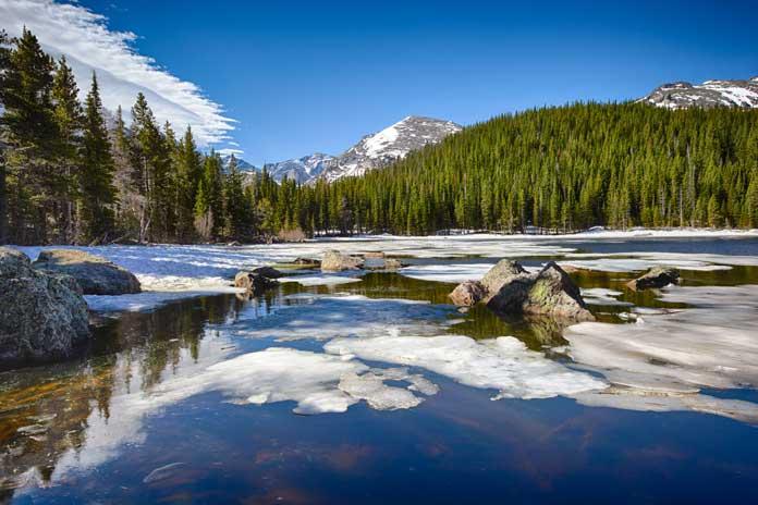 rocky mountain bear lake